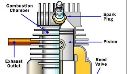 2 Stroke Vs 4 Stroke Engines Bulb