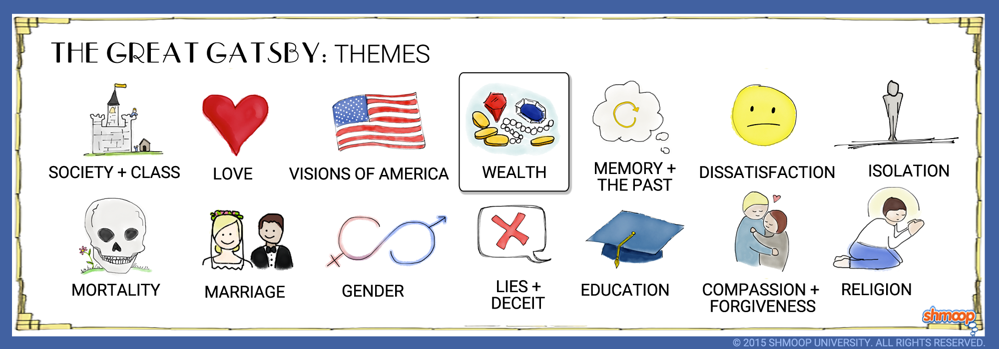 Themes In The Great Gatsby  Bulb