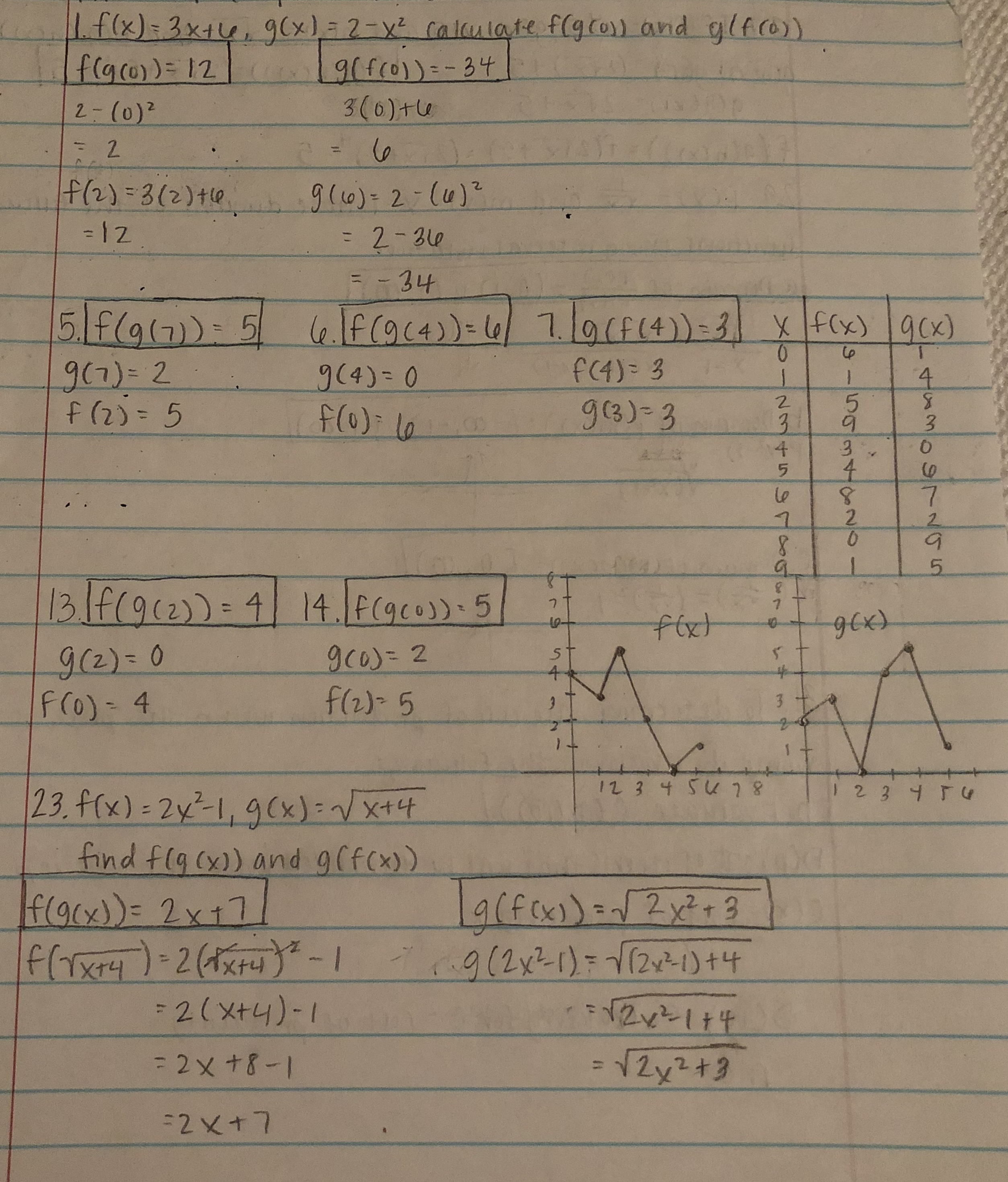 Composite Functions Notes- OnRamps Precalculus | bulb